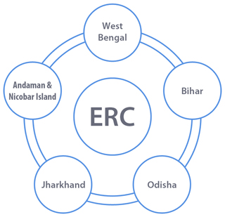 Indian Council of Social Science Research — Eastern Regional